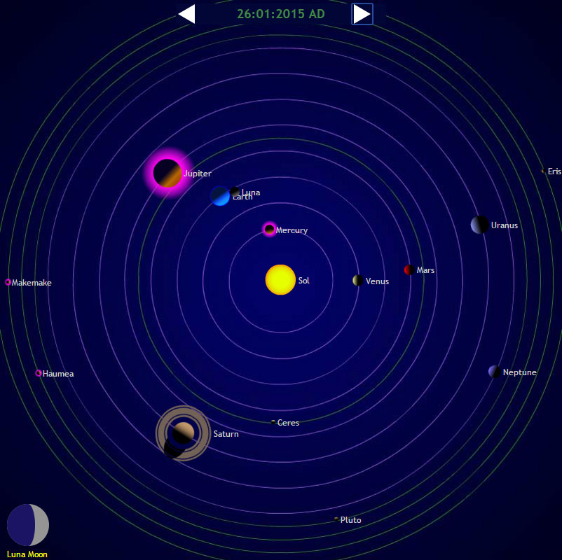 The First Five Official Dwarf Planets  Curiositycom